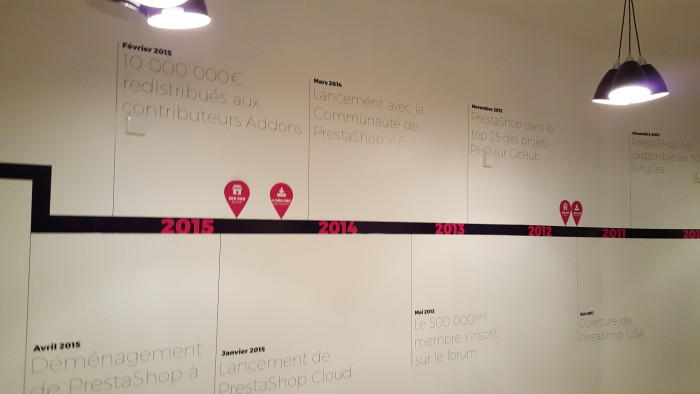 Timeline Prestashop