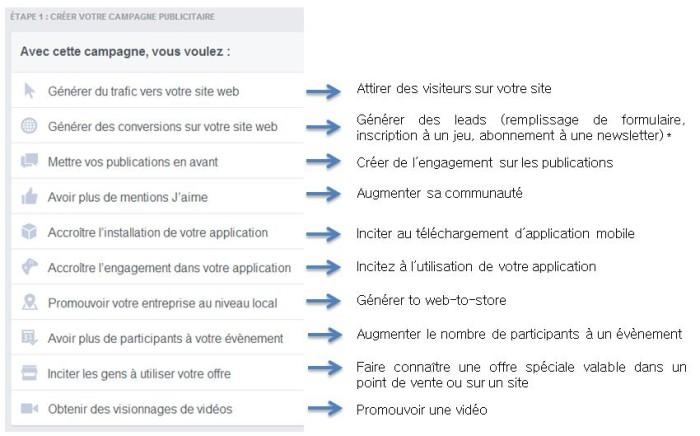 Objectifs-facebook
